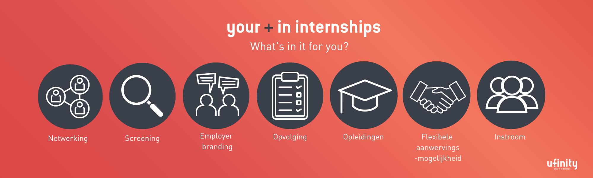 Your + in internships - Finsight